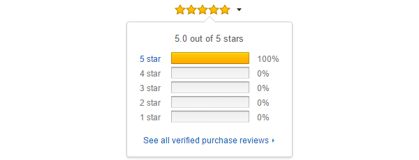 5-star reviews for a CLA supplement